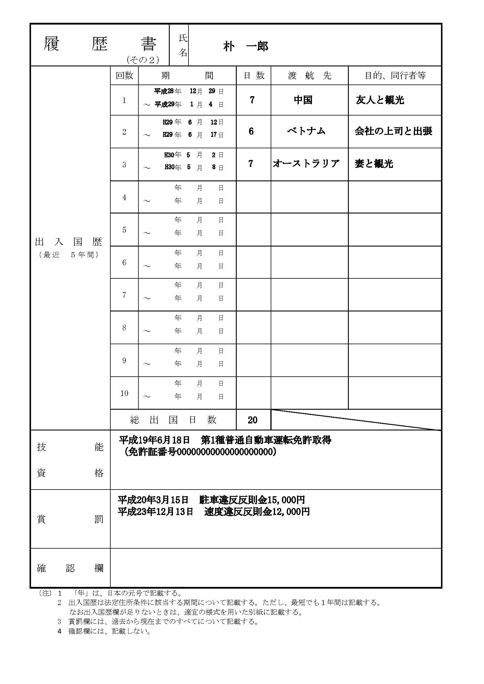 履歴 年 書 7 生まれ 平成