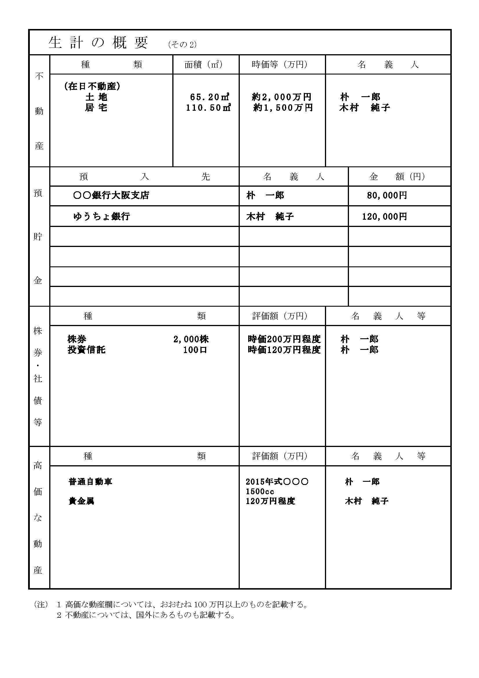 帰化申請書類「生計の概要その2」の書き方