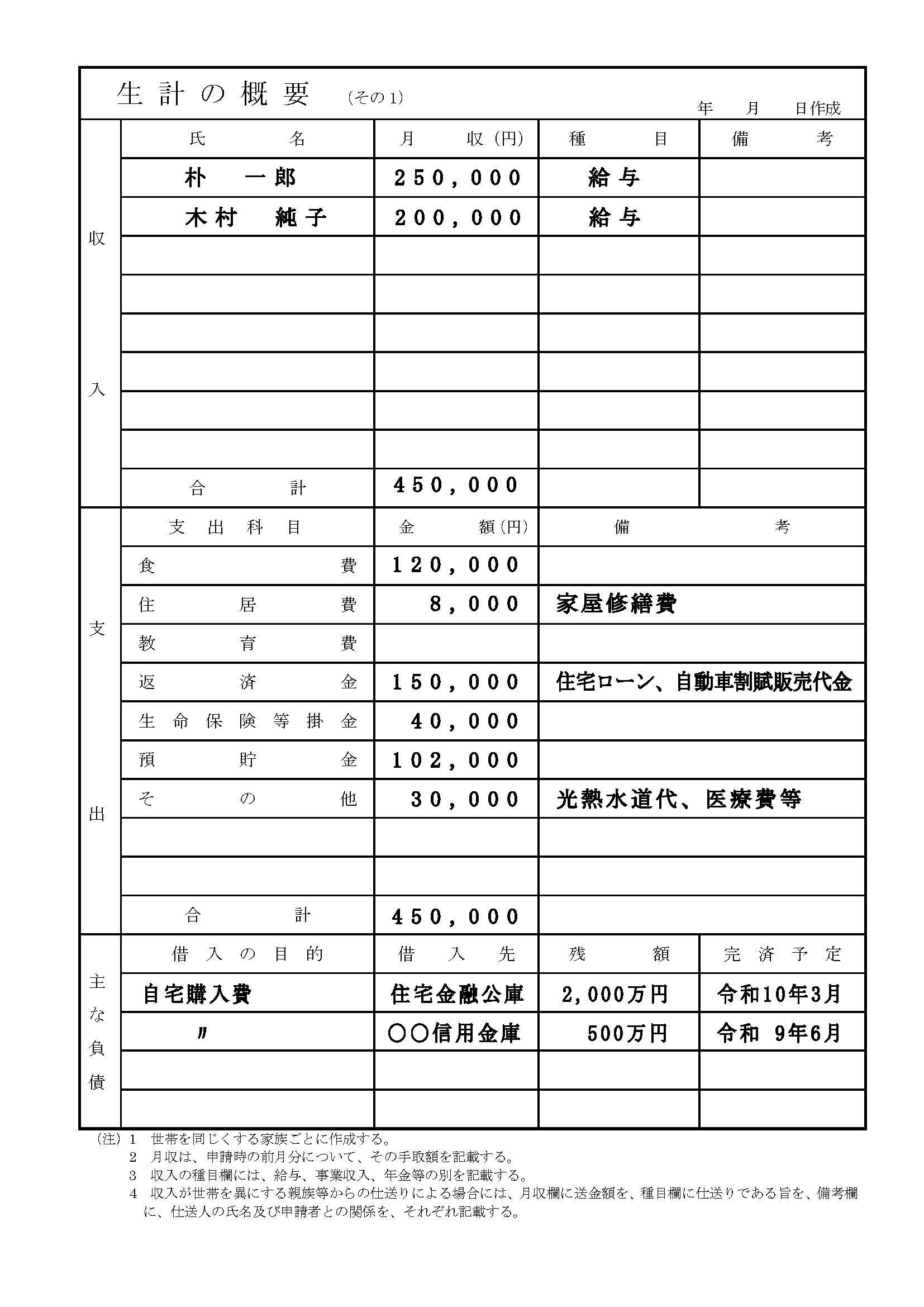 帰化申請書類「生計の概要」の書き方
