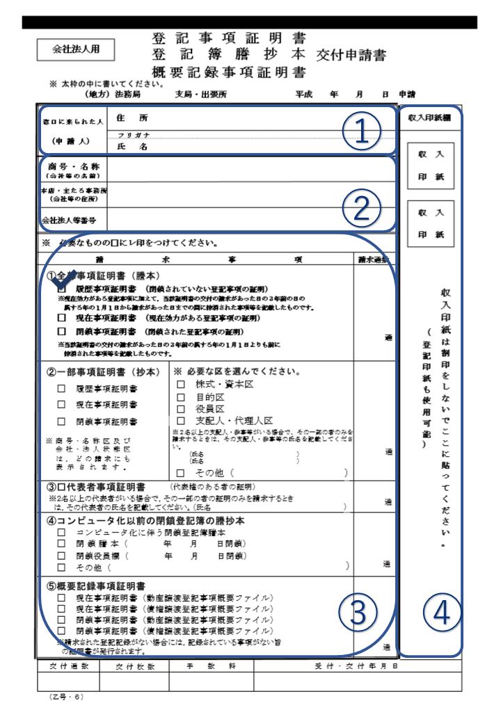 登記簿謄本(登記事項証明書)の取得方法