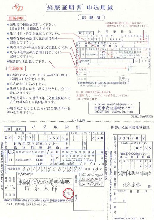申し込み用紙の記入方法